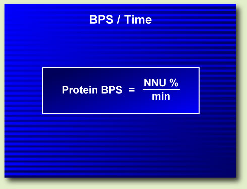 Calculate BPS over time